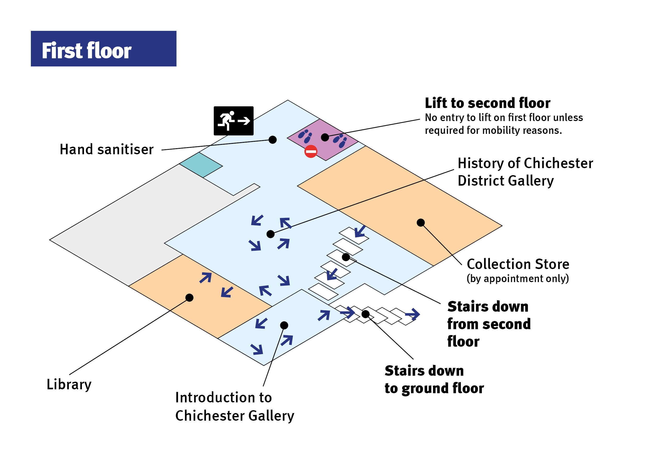 Map of first floor one-way circulation